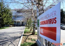 Këtë javë 59 pacientë vdiqën nga koronavirusi në Kosovë