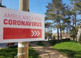 510 raste aktive me coronavirus në Kosovë